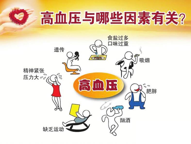 人体正常血压_>>>高血压并发症对人体危害很大,如何有效预防高血压发生